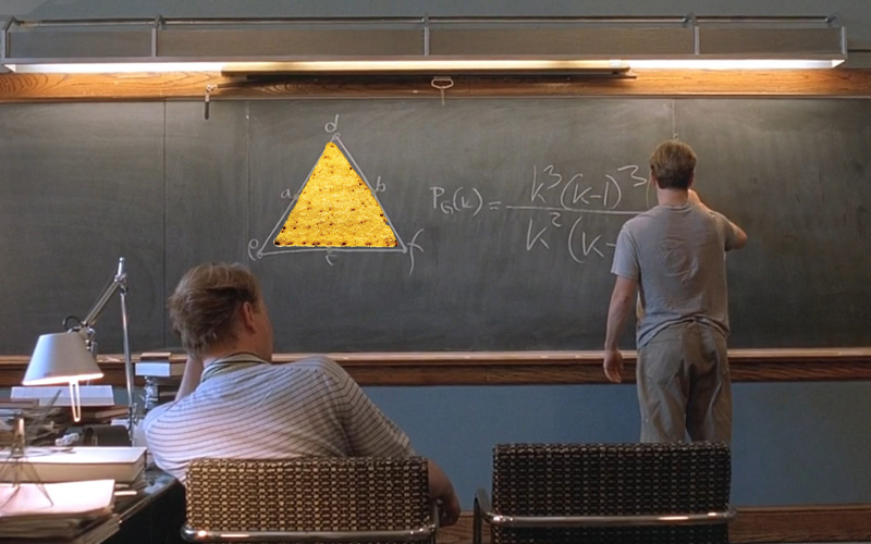nacho equation